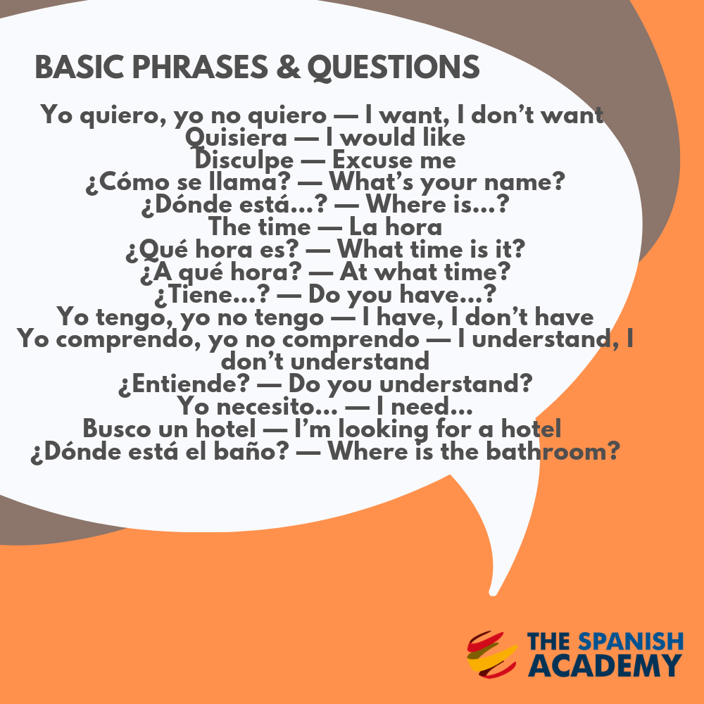 Basic Spanish phrases and questions