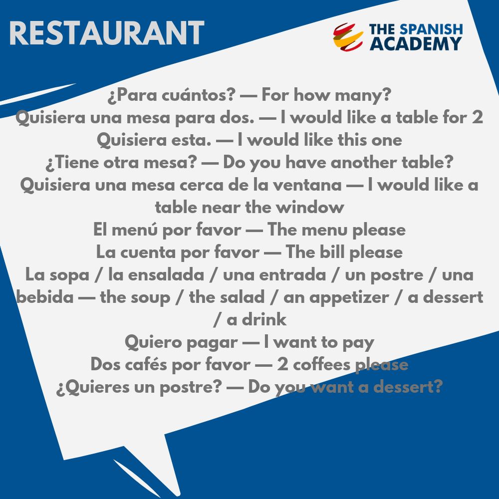 Asking about restaurants in Spanish