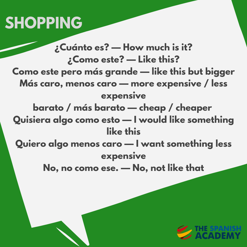 Asking about shopping in Spanish